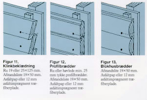 Klinkbrædder montering