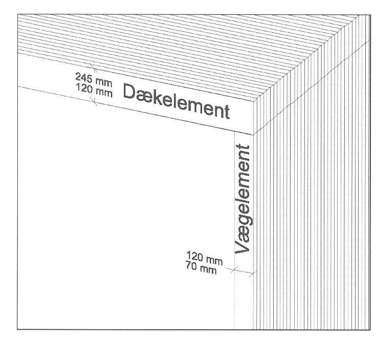 Konstruktionstykkelser for væg- og dækelementer af massivt træ.