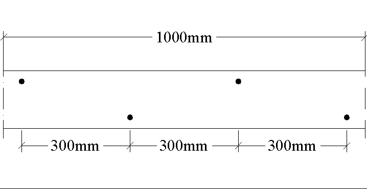 Zig-zag sømning pr. 300 mm.