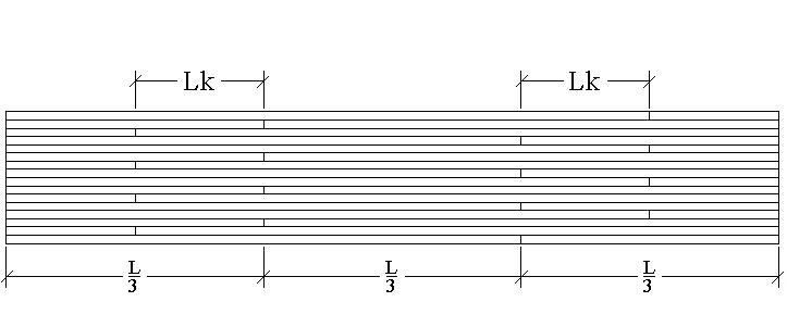 Principskitse af stødsamlinger i et massivt træelement. Klik på tegningen for at se den i større størrelse.