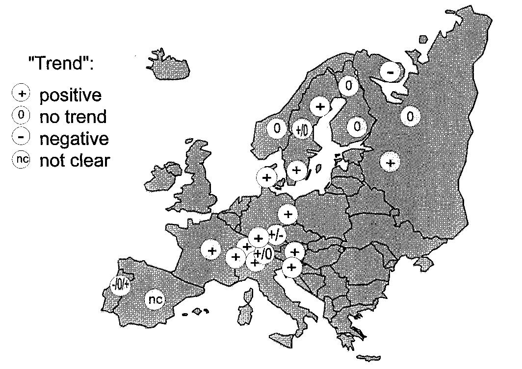 Øget skovvækst er påvist i hele Europa, især i det centrale og sydlige Europa (Figur: H. Spiecker, 1999).