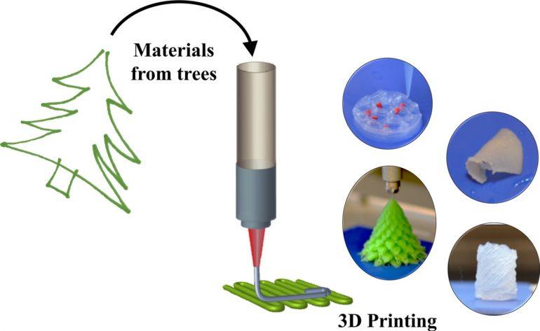 Chalmers 3D print